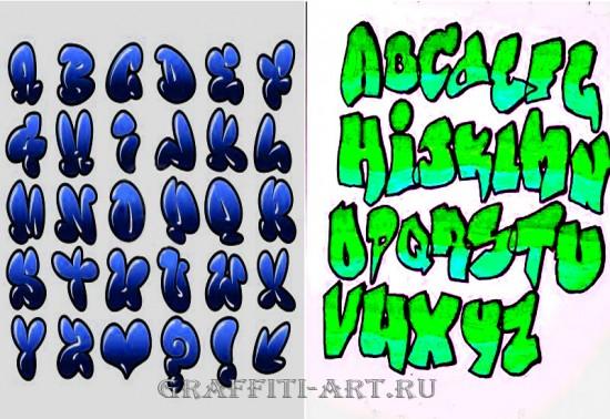 Шарик – вид объёмных букв в граффити